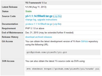 [Yii].#1.Apa itu Yii Framework (2/4)